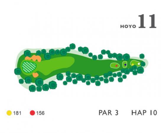 Mapa hoyo 11