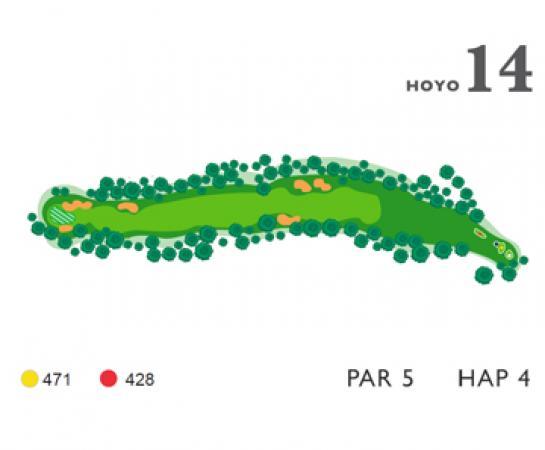 Mapa hoyo 14